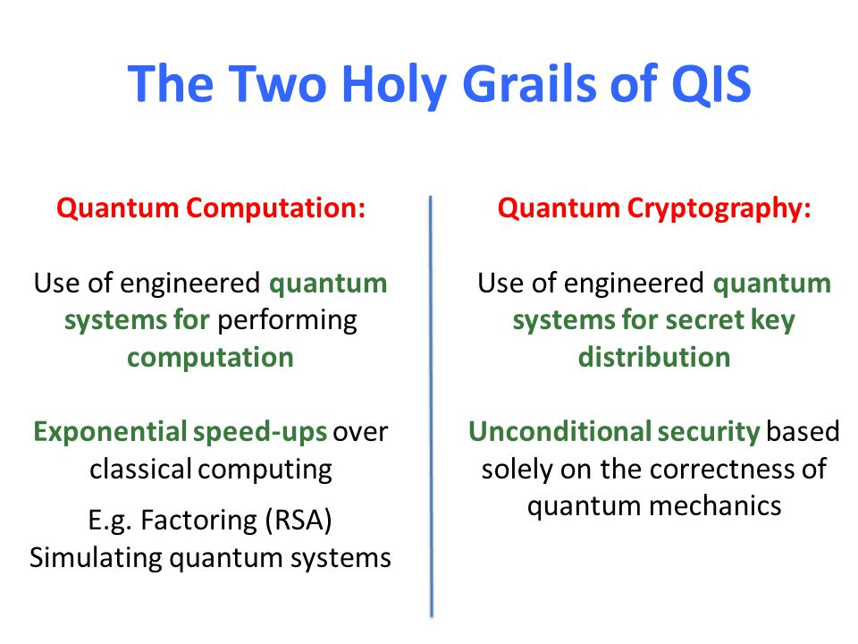 The Two Holy Grails of QIS Quantum Computation: Use of engineered quantum systems for performing computation Exponential speed-ups over classical comp