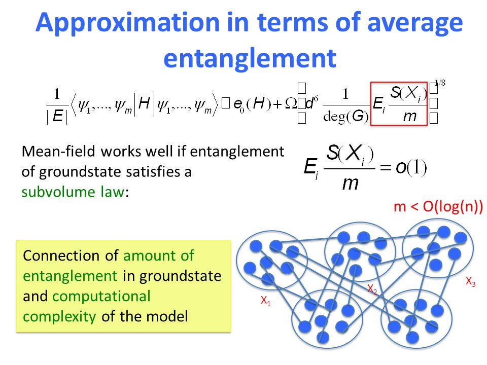 Approximation in terms of average entanglement Mean-field works well if entanglement of groundstate satisfies a subvolume law: Connection of amount of entanglement in groundstate and computational complexity of the model X1X1 X3X3 X2X2 m < O(log(n))