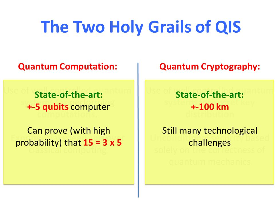The Two Holy Grails of QIS Quantum Computation: Use of well controlled quantum systems for performing computations. Exponential speed-ups over classic