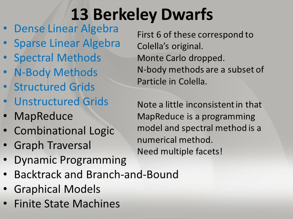 13 Berkeley Dwarfs Dense Linear Algebra Sparse Linear Algebra Spectral Methods N-Body Methods Structured Grids Unstructured Grids MapReduce Combinational Logic Graph Traversal Dynamic Programming Backtrack and Branch-and-Bound Graphical Models Finite State Machines First 6 of these correspond to Colella's original.