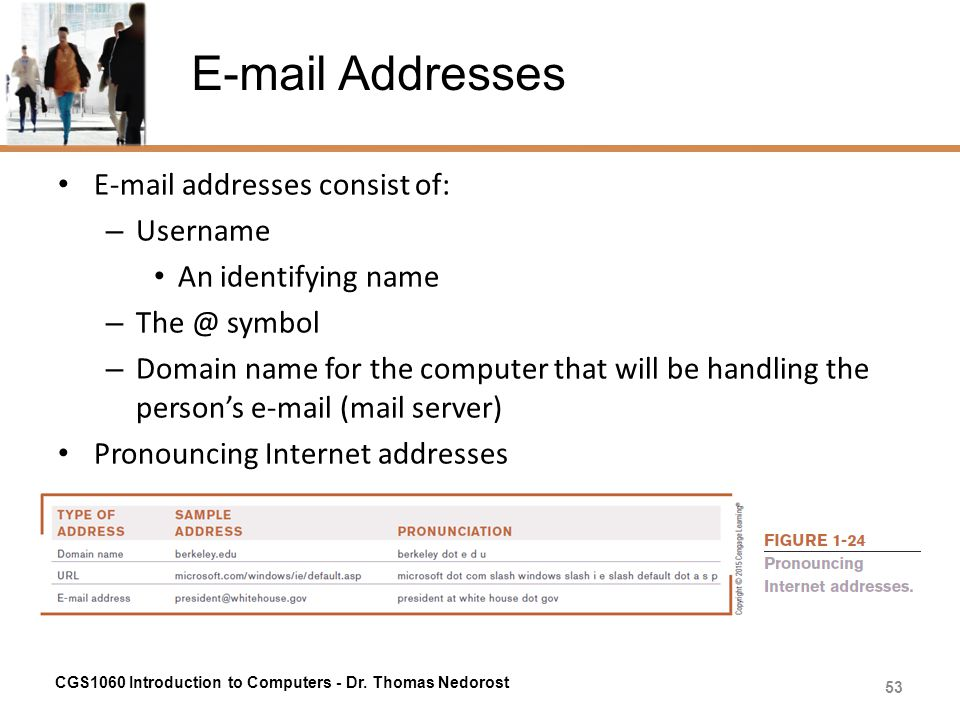 E-mail Addresses E-mail addresses consist of: – Username An identifying name – The @ symbol – Domain name for the computer that will be handling the p