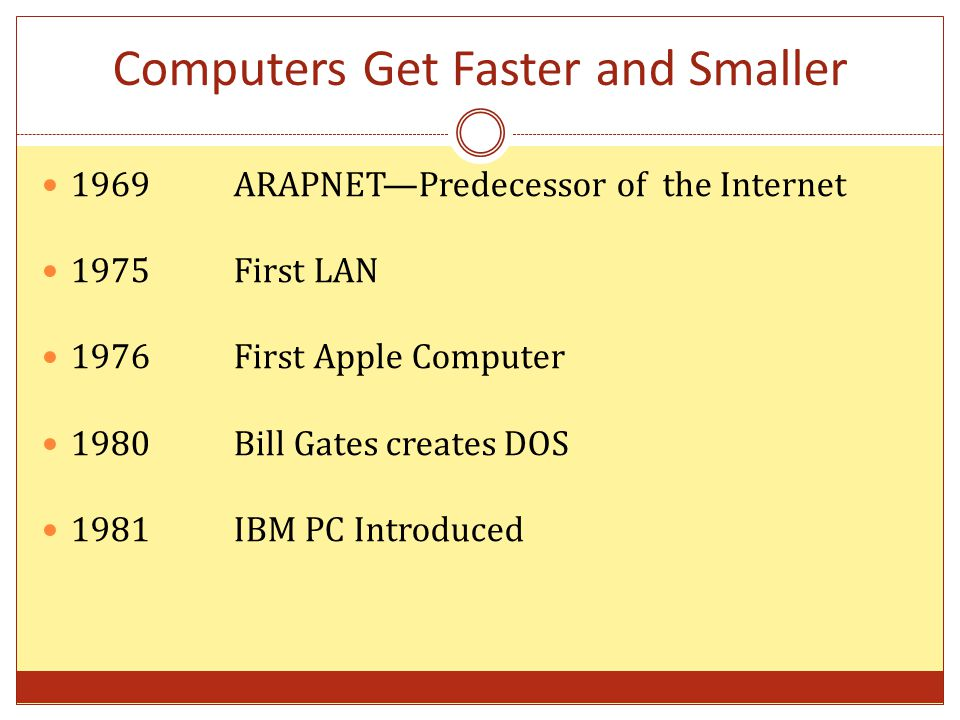 Computers Get Faster and Smaller 1969ARAPNET—Predecessor of the Internet 1975First LAN 1976First Apple Computer 1980Bill Gates creates DOS 1981IBM PC Introduced