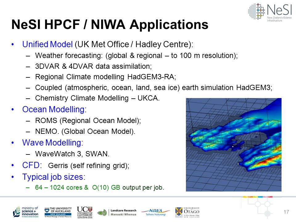 NeSI HPCF / NIWA Applications Unified Model (UK Met Office / Hadley Centre): –Weather forecasting: (global & regional – to 100 m resolution); –3DVAR & 4DVAR data assimilation; –Regional Climate modelling HadGEM3-RA; –Coupled (atmospheric, ocean, land, sea ice) earth simulation HadGEM3; –Chemistry Climate Modelling – UKCA.