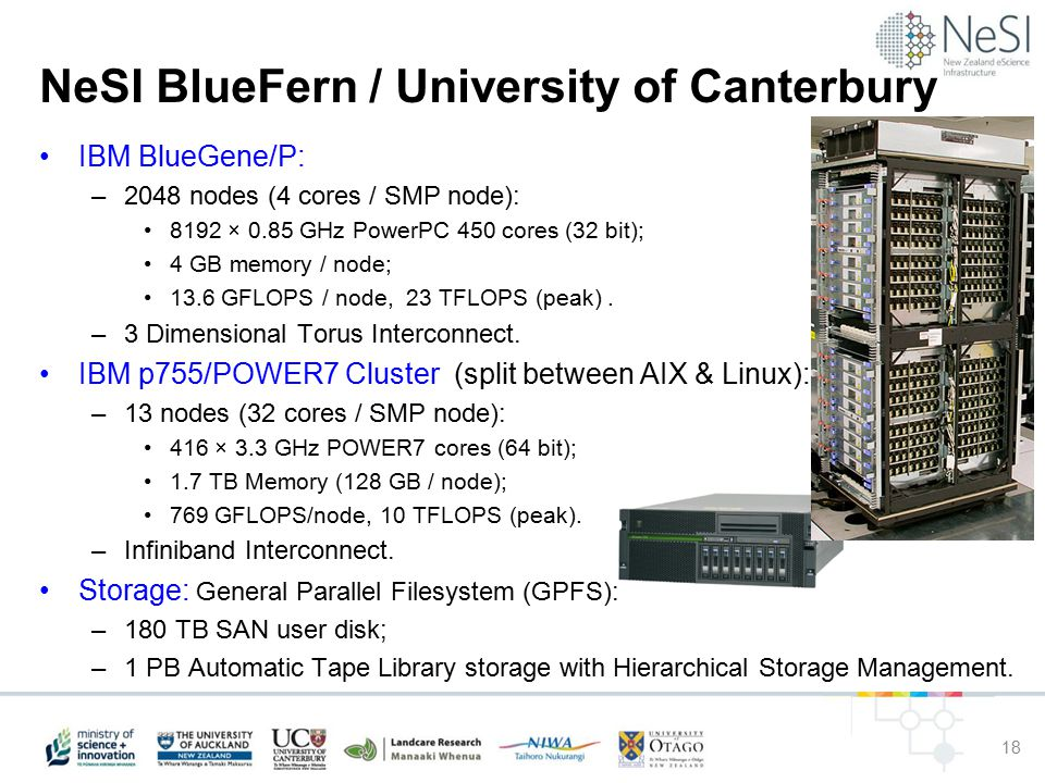 NeSI BlueFern / University of Canterbury IBM BlueGene/P: –2048 nodes (4 cores / SMP node): 8192 × 0.85 GHz PowerPC 450 cores (32 bit); 4 GB memory / node; 13.6 GFLOPS / node, 23 TFLOPS (peak).