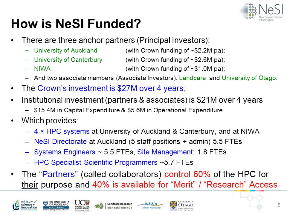 How is NeSI Funded.