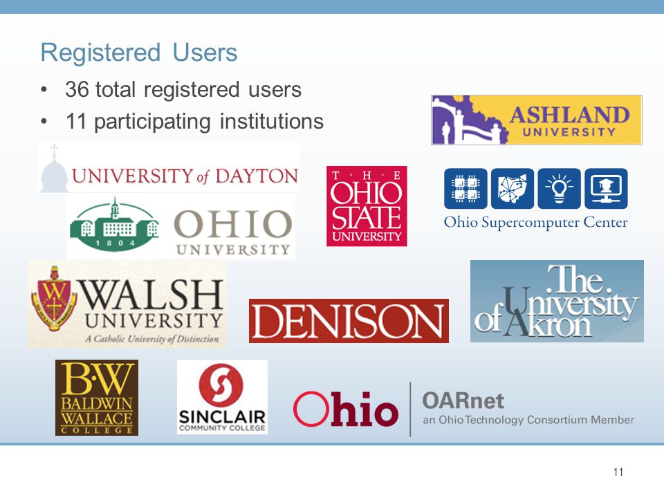 Registered Users 36 total registered users 11 participating institutions 11