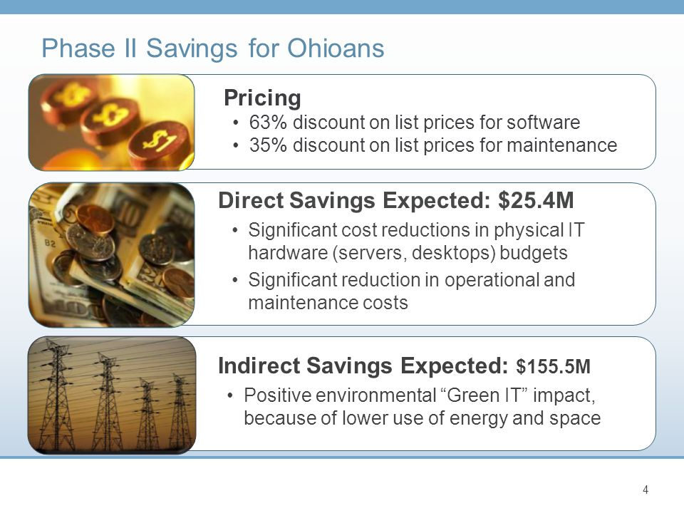 Phase II Savings for Ohioans Pricing 63% discount on list prices for software 35% discount on list prices for maintenance Direct Savings Expected: $25.4M Significant cost reductions in physical IT hardware (servers, desktops) budgets Significant reduction in operational and maintenance costs 4 Indirect Savings Expected: $155.5M Positive environmental Green IT impact, because of lower use of energy and space