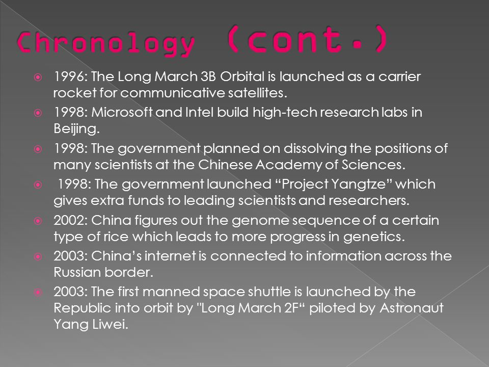  1996: The Long March 3B Orbital is launched as a carrier rocket for communicative satellites.