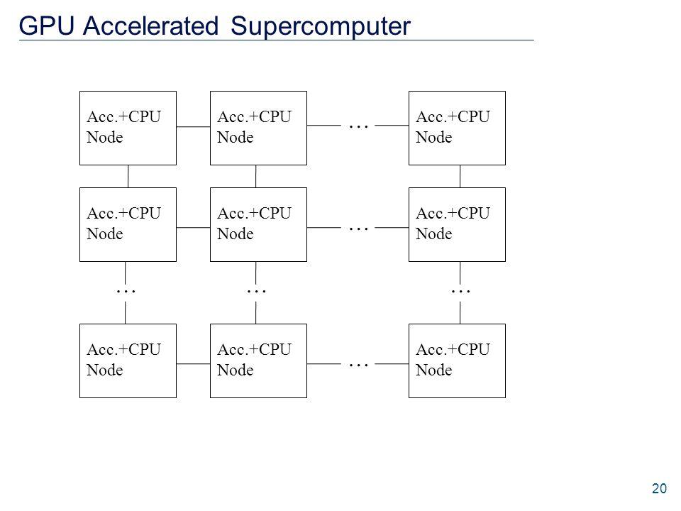 GPU Accelerated Supercomputer Acc.+CPU Node Acc.+CPU Node Acc.+CPU Node Acc.+CPU Node Acc.+CPU Node Acc.+CPU Node Acc.+CPU Node Acc.+CPU Node Acc.+CPU Node … … … ……… 20