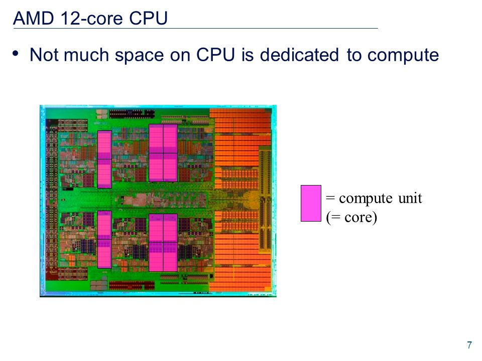 AMD 12-core CPU Not much space on CPU is dedicated to compute = compute unit (= core) 7