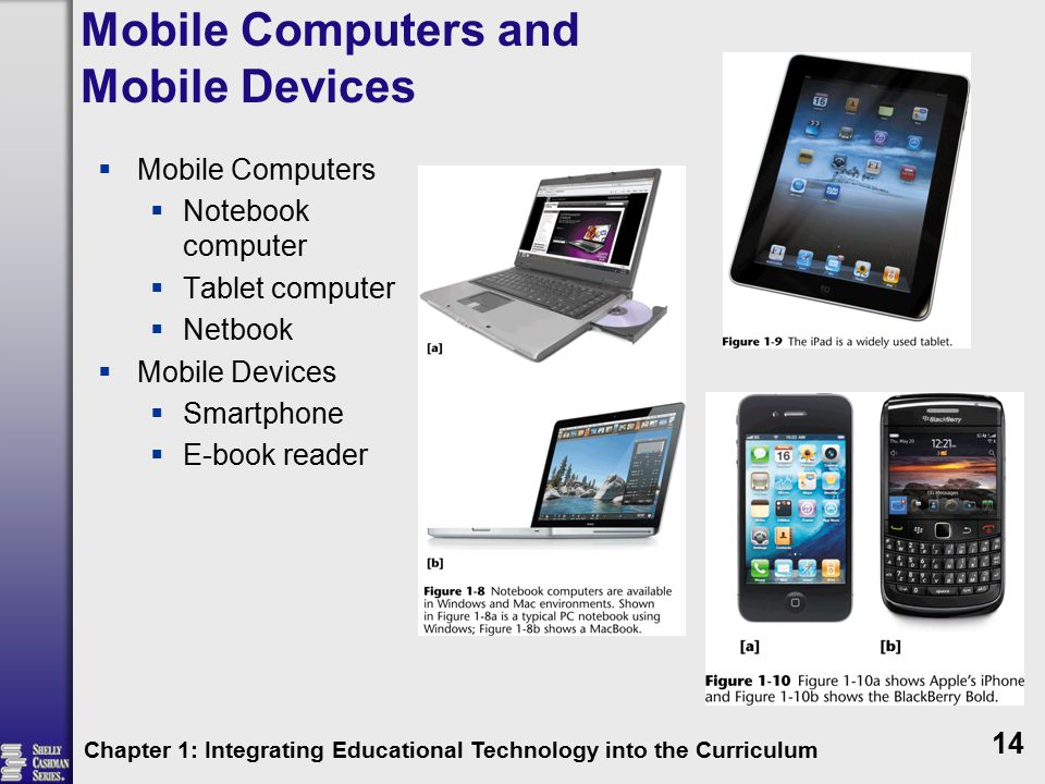 Mobile Computers and Mobile Devices  Mobile Computers  Notebook computer  Tablet computer  Netbook  Mobile Devices  Smartphone  E-book reader Chapter 1: Integrating Educational Technology into the Curriculum 14