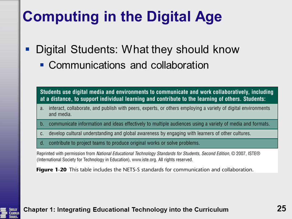 Computing in the Digital Age  Digital Students: What they should know  Communications and collaboration Chapter 1: Integrating Educational Technology into the Curriculum 25