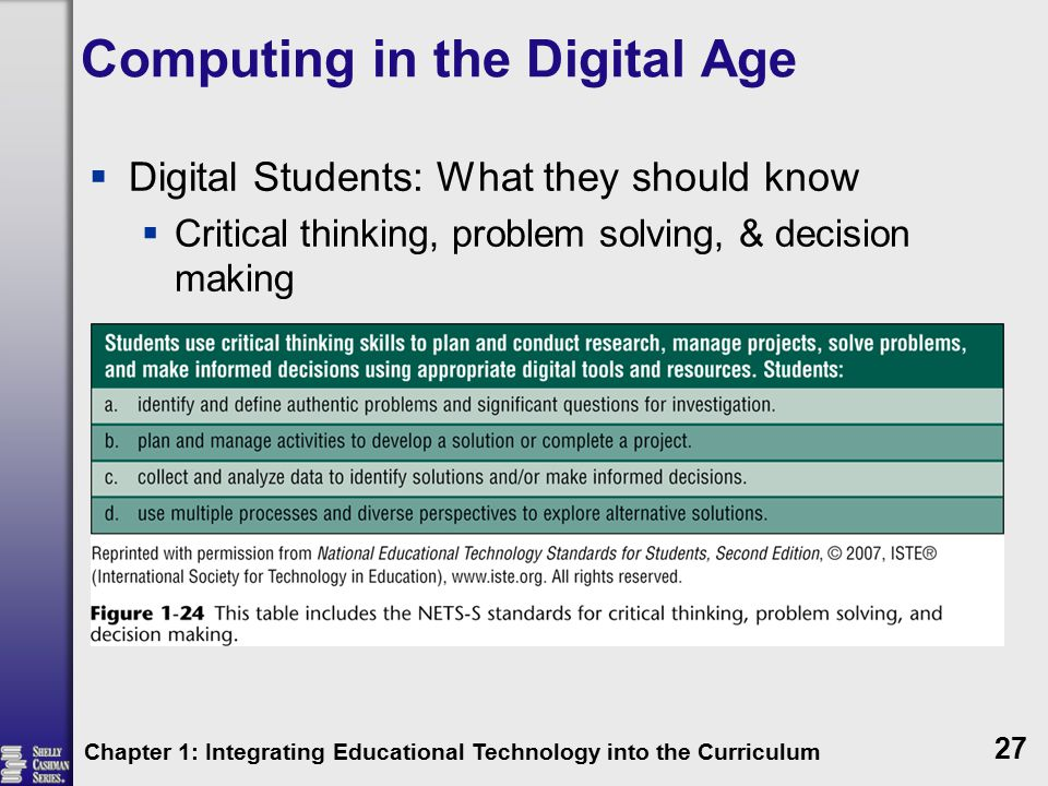 Computing in the Digital Age  Digital Students: What they should know  Critical thinking, problem solving, & decision making Chapter 1: Integrating Educational Technology into the Curriculum 27