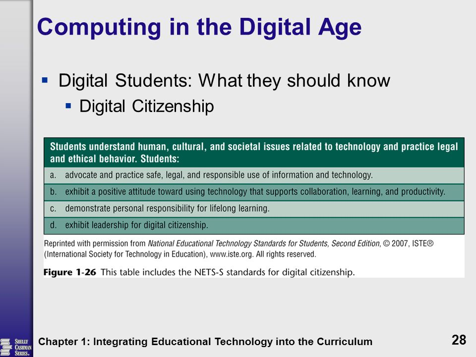 Computing in the Digital Age  Digital Students: What they should know  Digital Citizenship Chapter 1: Integrating Educational Technology into the Curriculum 28