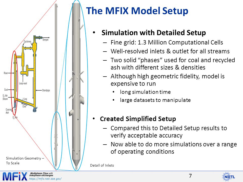 https://mfix.netl.doe.gov/ Simplified Setup – Coarse grid: 400,000 computational cells Major inlets & outlets are still well resolved Point sources near walls used to capture smaller inlet flows – Single representative solid phase for coal and recycled ash – A 'filtered' model used for momentum, heat & mass transfer to capture subgrid-scale physics – Resultant model is much less expensive to run – still retains the major flow features – Comparison to Detailed Case is very good Temperature and outlet composition are close The MFIX Model Setup Li et al.
