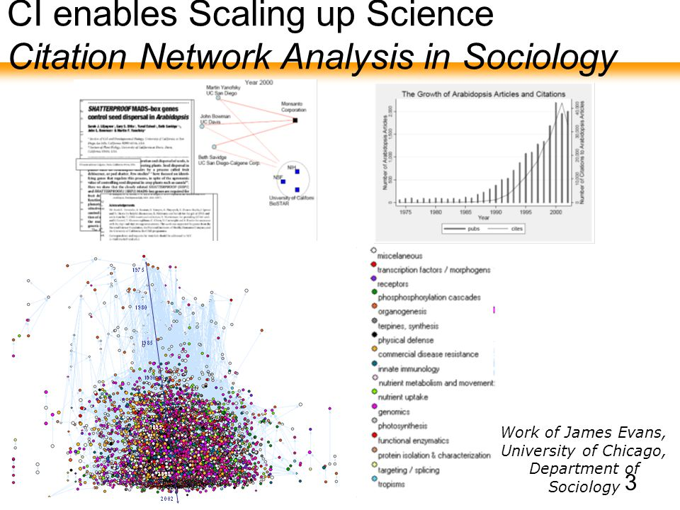 Clemson Computing and Information Technology 3 CI enables Scaling up Science Citation Network Analysis in Sociology Work of James Evans, University of Chicago, Department of Sociology