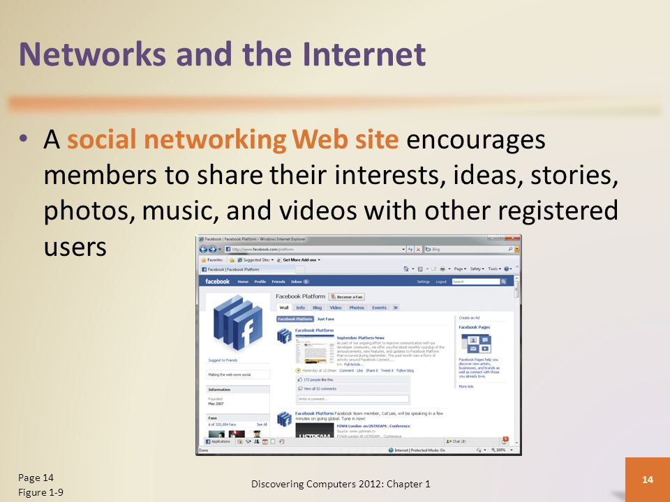 Networks and the Internet A social networking Web site encourages members to share their interests, ideas, stories, photos, music, and videos with other registered users Discovering Computers 2012: Chapter 1 14 Page 14 Figure 1-9