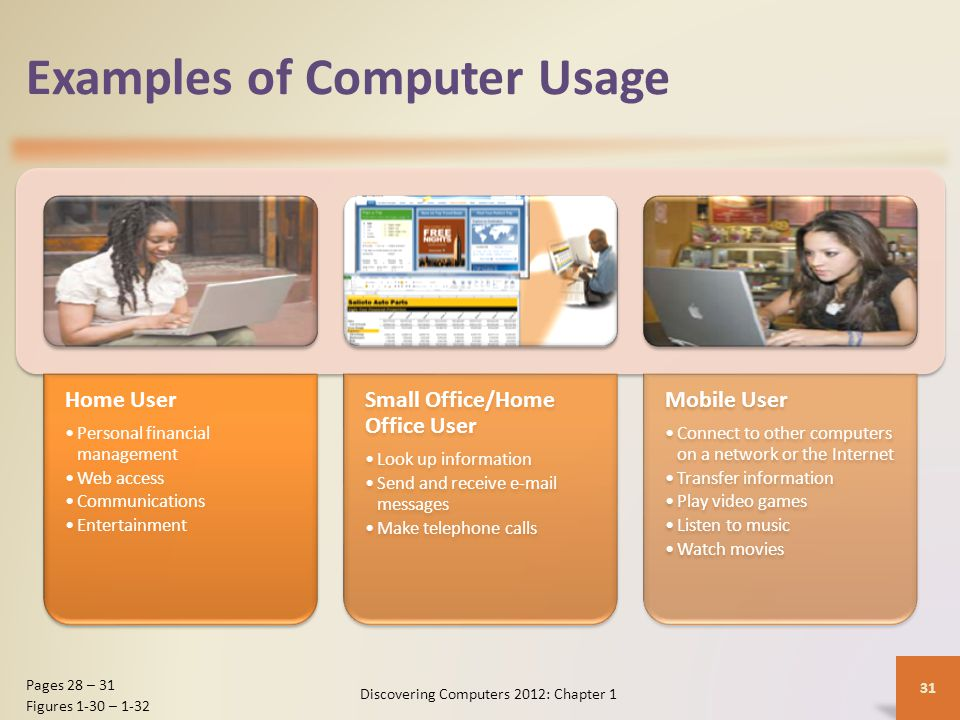 Examples of Computer Usage Home User Personal financial management Web access Communications Entertainment Small Office/Home Office User Look up information Send and receive e-mail messages Make telephone calls Mobile User Connect to other computers on a network or the Internet Transfer information Play video games Listen to music Watch movies Discovering Computers 2012: Chapter 1 31 Pages 28 – 31 Figures 1-30 – 1-32