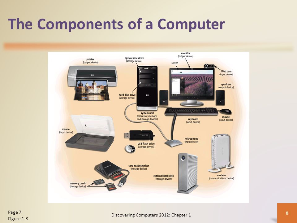 The Components of a Computer Discovering Computers 2012: Chapter 1 8 Page 7 Figure 1-3