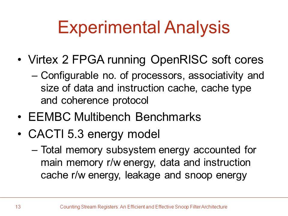 Experimental Analysis Virtex 2 FPGA running OpenRISC soft cores –Configurable no.