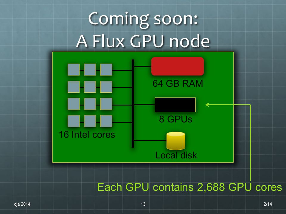 Coming soon: A Flux GPU node 16 Intel cores 64 GB RAM Local disk 2/1413 8 GPUs Each GPU contains 2,688 GPU cores cja 2014