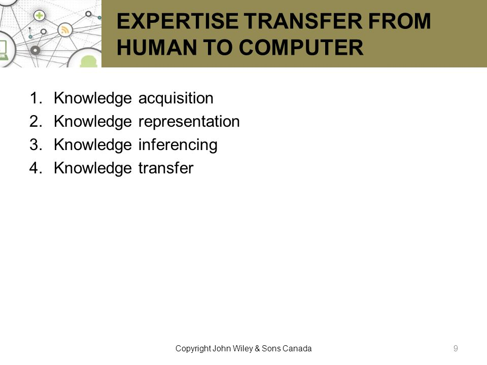 THE COMPONENTS OF EXPERT SYSTEMS Knowledge base Inference engine User interface Blackboard (workplace) Explanation subsystem (justifier) 10Copyright John Wiley & Sons Canada