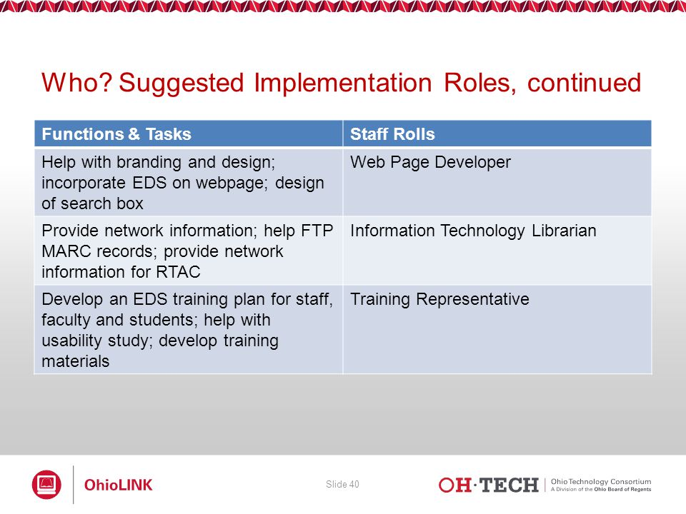 Slide 40 Who? Suggested Implementation Roles, continued Functions & TasksStaff Rolls Help with branding and design; incorporate EDS on webpage; design