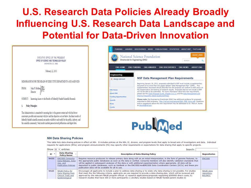 U.S. Research Data Policies Already Broadly Influencing U.S.