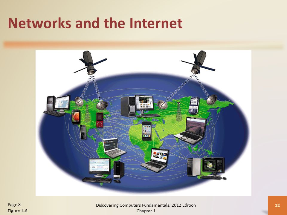 Networks and the Internet Discovering Computers Fundamentals, 2012 Edition Chapter 1 12 Page 8 Figure 1-6