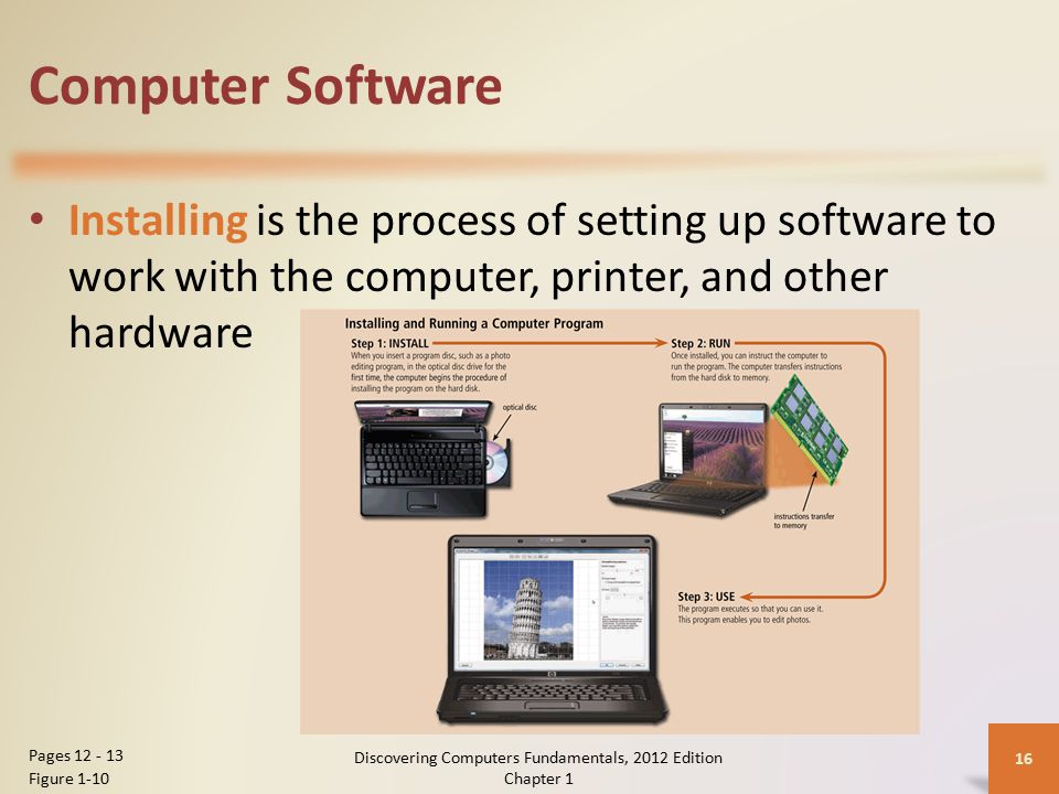 Computer Software Installing is the process of setting up software to work with the computer, printer, and other hardware Discovering Computers Fundamentals, 2012 Edition Chapter 1 16 Pages 12 - 13 Figure 1-10