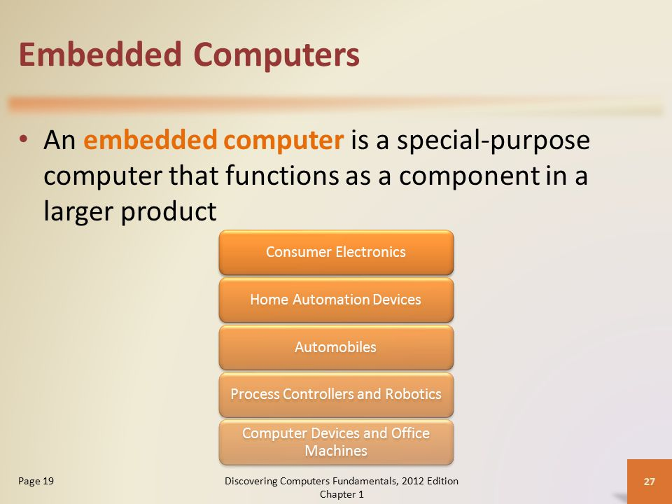 Embedded Computers An embedded computer is a special-purpose computer that functions as a component in a larger product Discovering Computers Fundamen