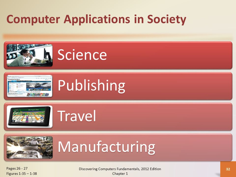 Computer Applications in Society Science Publishing Travel Manufacturing Discovering Computers Fundamentals, 2012 Edition Chapter 1 32 Pages 26 - 27 Figures 1-35 – 1-38
