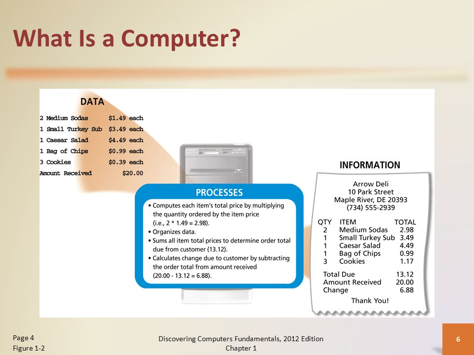 What Is a Computer? Discovering Computers Fundamentals, 2012 Edition Chapter 1 6 Page 4 Figure 1-2
