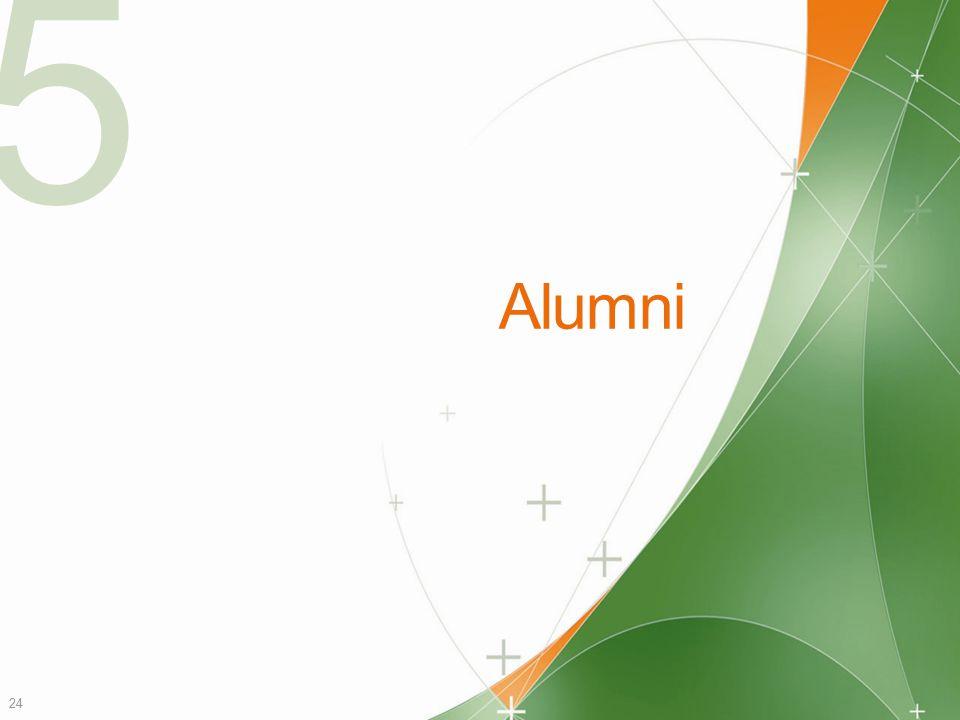 Alumni 24 5