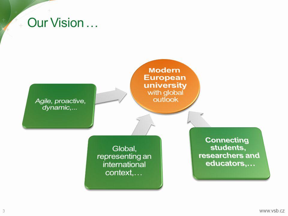 Our Vision … 3 www.vsb.cz