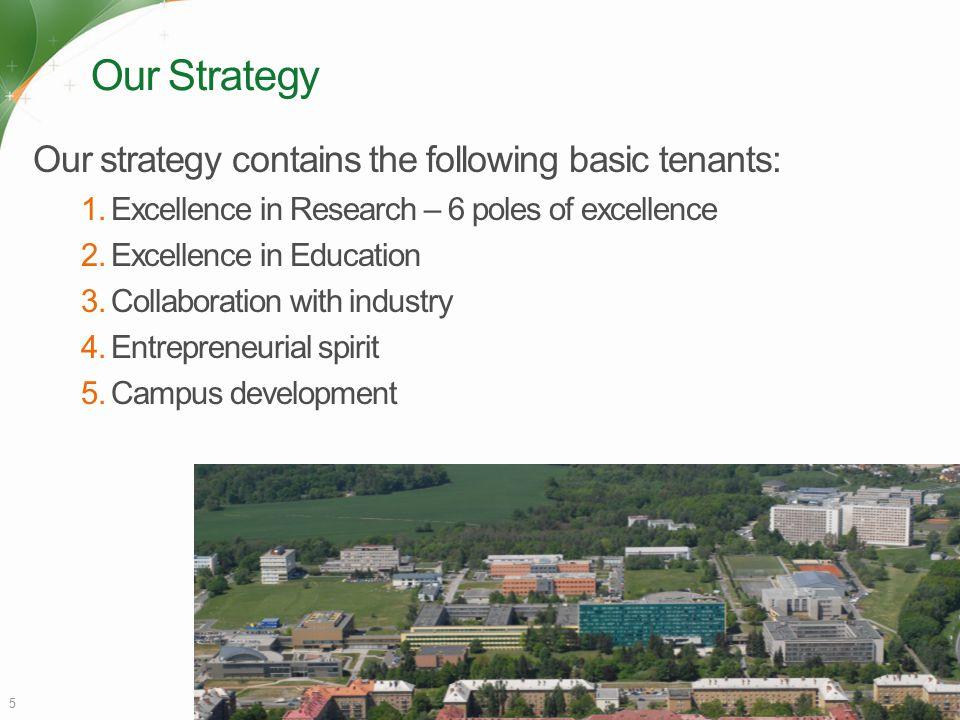 Strategic Goals and Objectives 6 www.vsb.cz