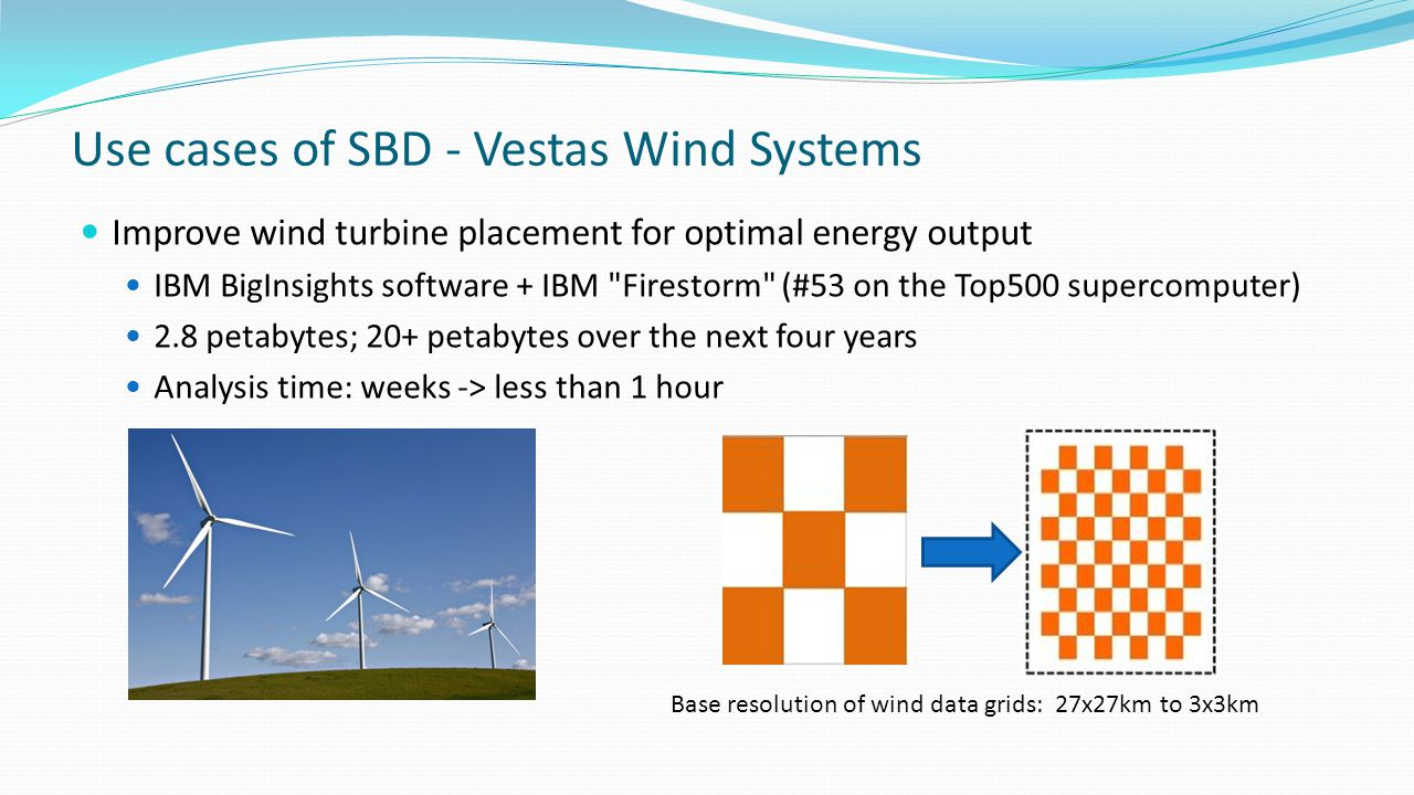 Use cases of SBD - Vestas Wind Systems Improve wind turbine placement for optimal energy output IBM BigInsights software + IBM