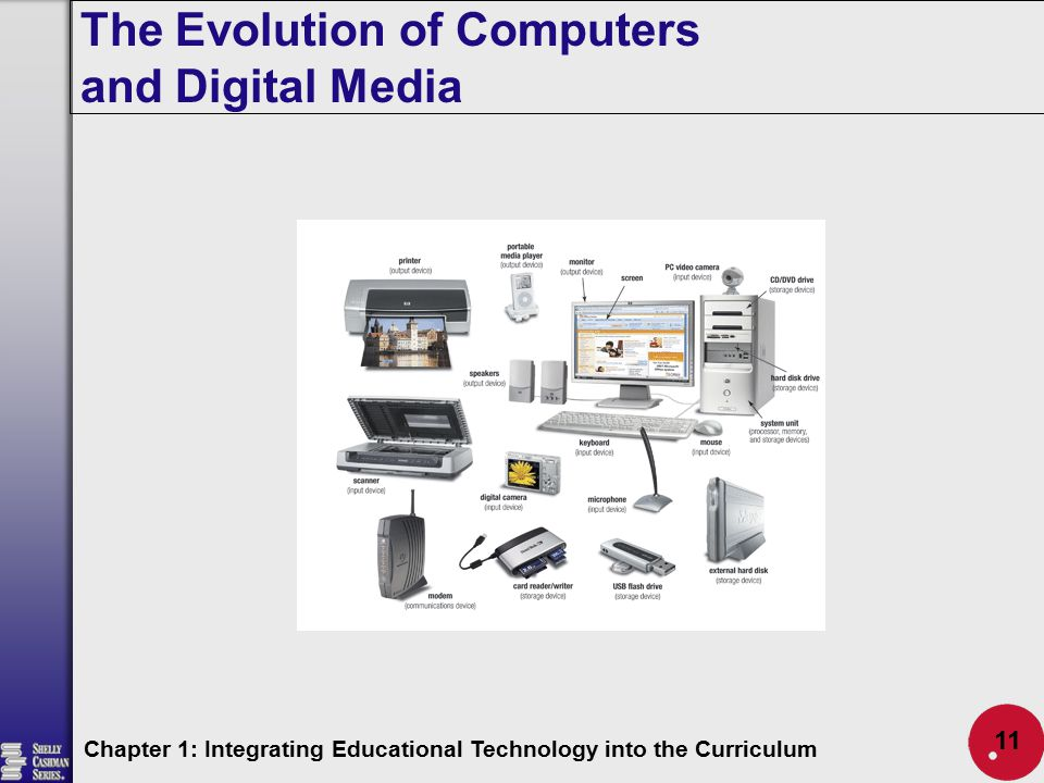 The Evolution of Computers and Digital Media Chapter 1: Integrating Educational Technology into the Curriculum 11