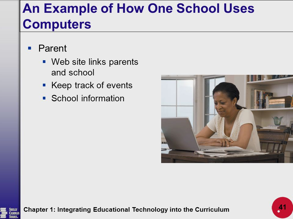 An Example of How One School Uses Computers  Parent  Web site links parents and school  Keep track of events  School information Chapter 1: Integr