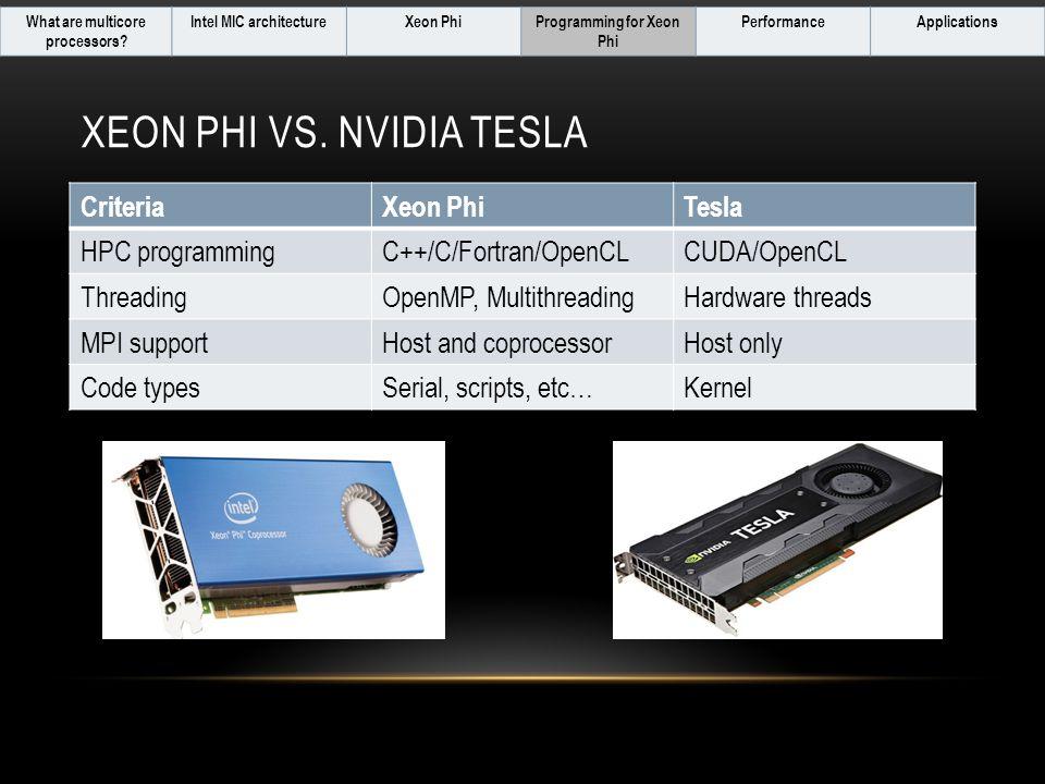 XEON PHI VS. NVIDIA TESLA TeslaXeon PhiCriteria CUDA/OpenCLC++/C/Fortran/OpenCLHPC programming Hardware threadsOpenMP, MultithreadingThreading Host on