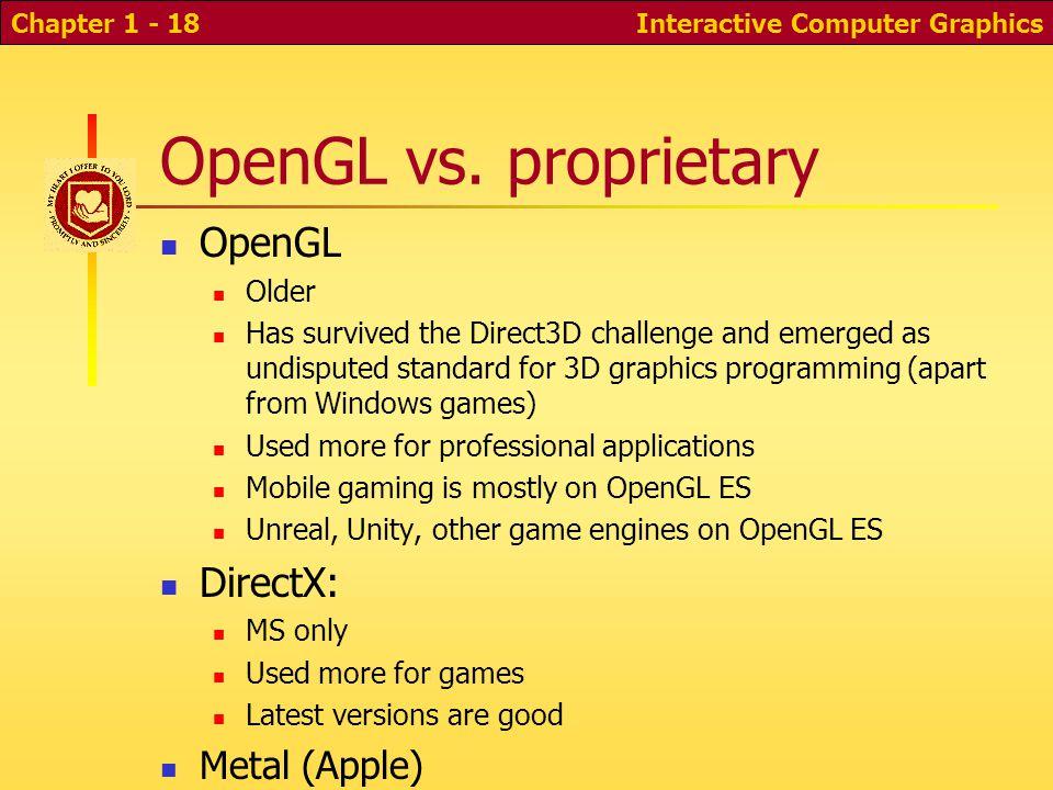 OpenGL vs.