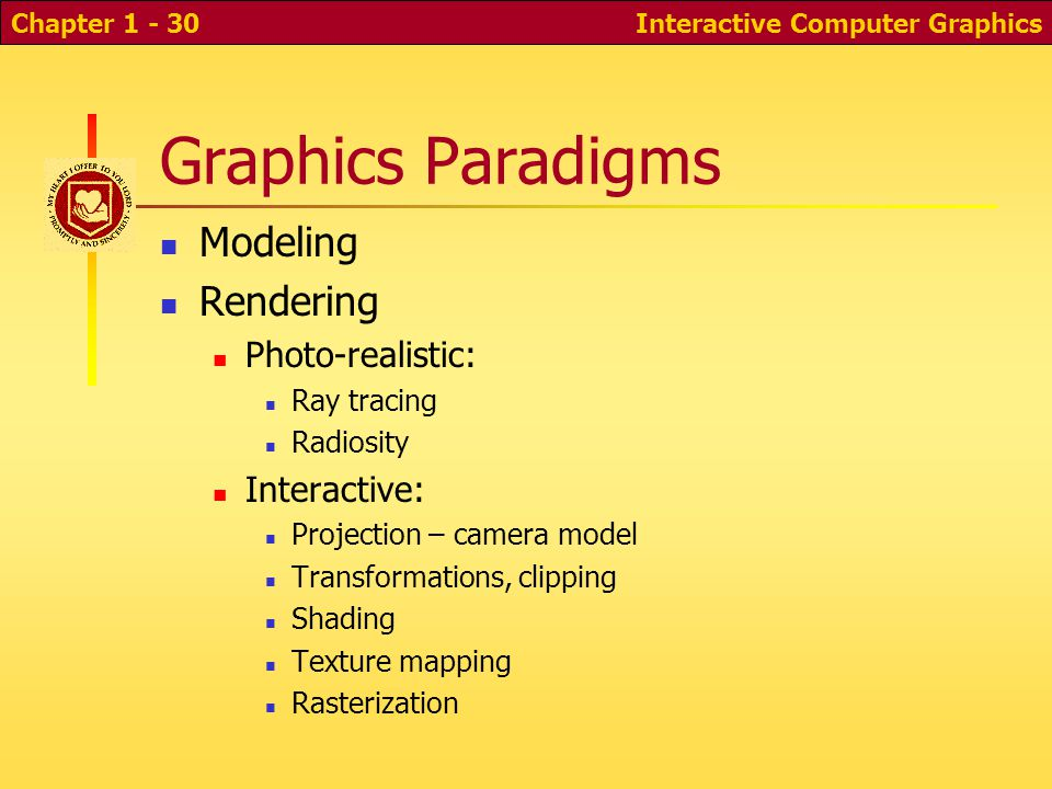 Interactive Computer GraphicsChapter 1 - 30 Graphics Paradigms Modeling Rendering Photo-realistic: Ray tracing Radiosity Interactive: Projection – camera model Transformations, clipping Shading Texture mapping Rasterization