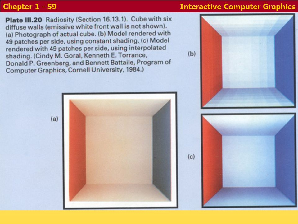 Interactive Computer GraphicsChapter 1 - 59 Radiosity image