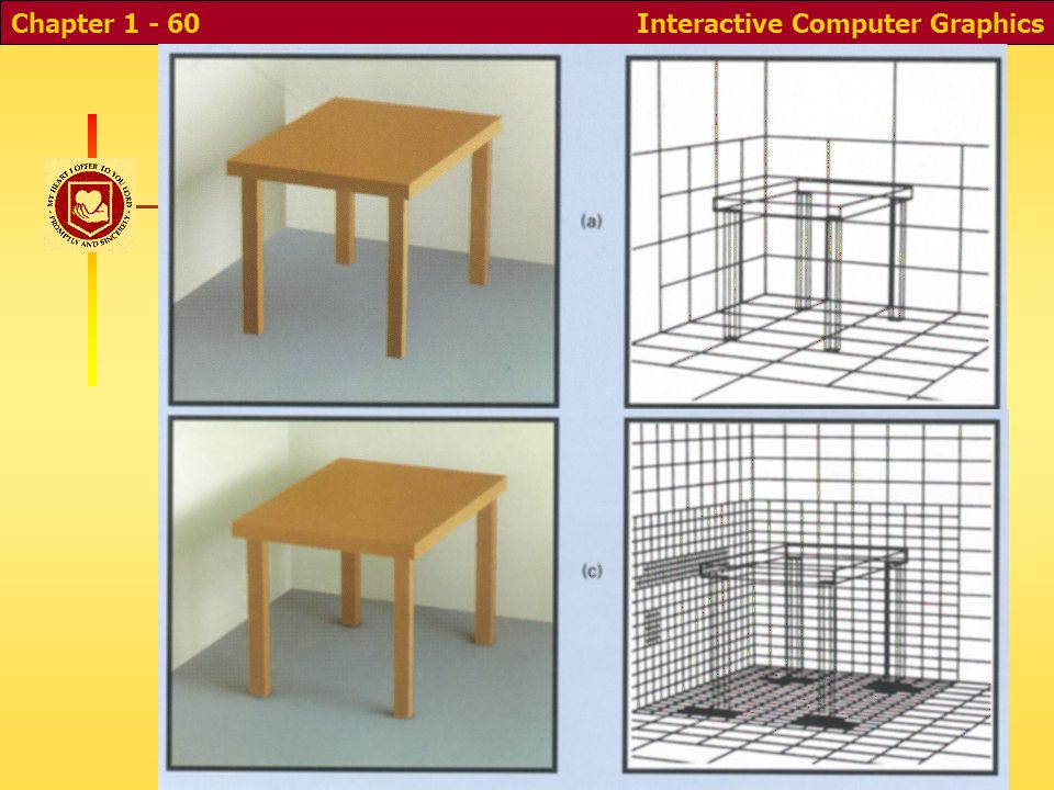Interactive Computer GraphicsChapter 1 - 60 Radiosity - table