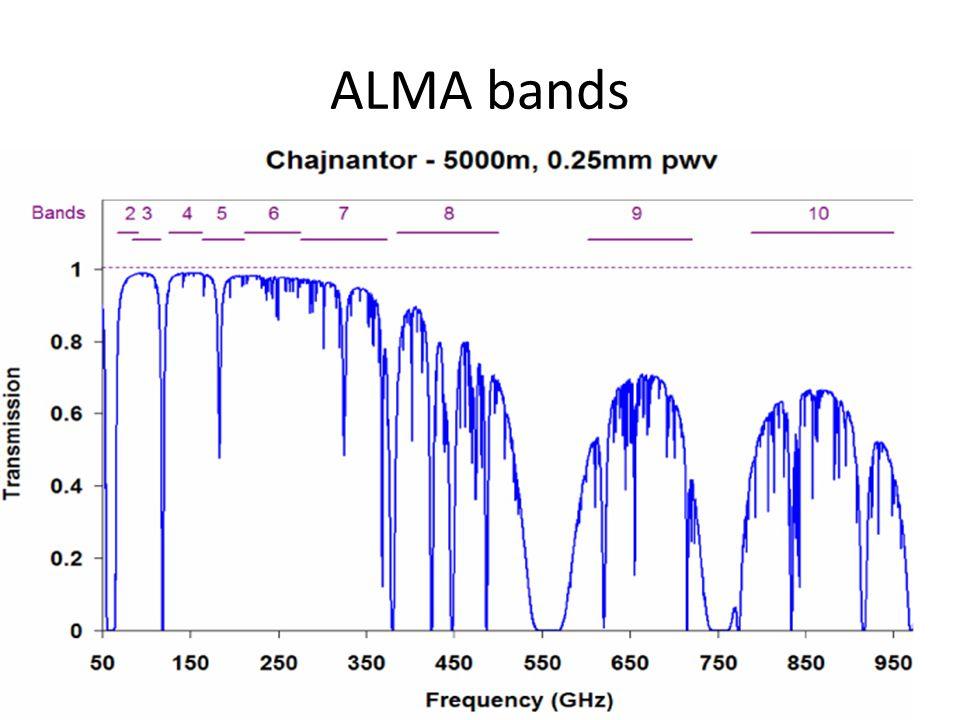 ALMA bands