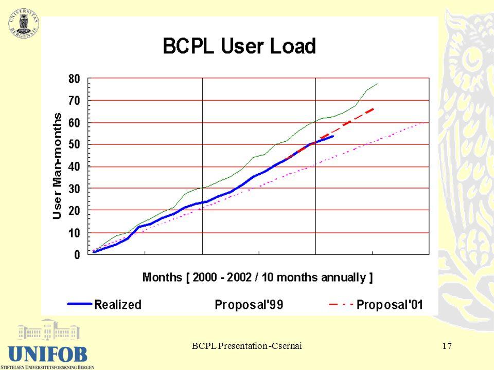 BCPL Presentation -Csernai17