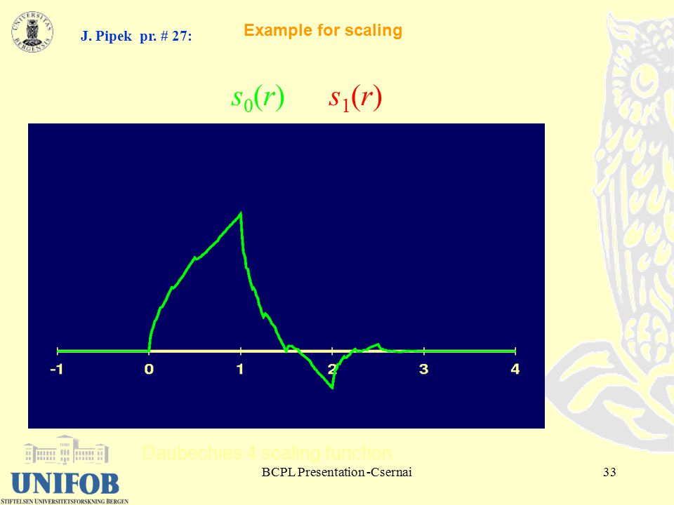 BCPL Presentation -Csernai33 Example for scaling s0(r)  s1(r)s0(r)  s1(r) Daubechies 4 scaling function J.