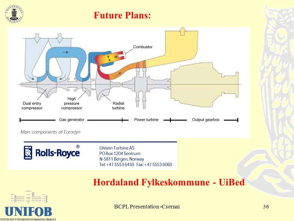 BCPL Presentation -Csernai36 Hordaland Fylkeskommune - UiBed Future Plans: