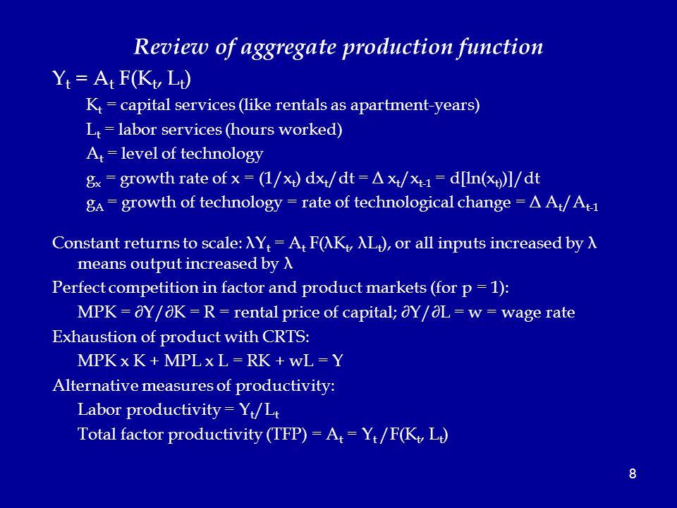 9 Review: Cobb-Douglas aggregate production function Remember Cobb-Douglas production function: Y t = A t K t α L t 1-α or ln(Y t )= ln(A t ) + α ln(K t ) +(1-α) ln(L t ) Here α = ∂ln(Y t )/∂ln(K t ) = elasticity of output w.r.t.