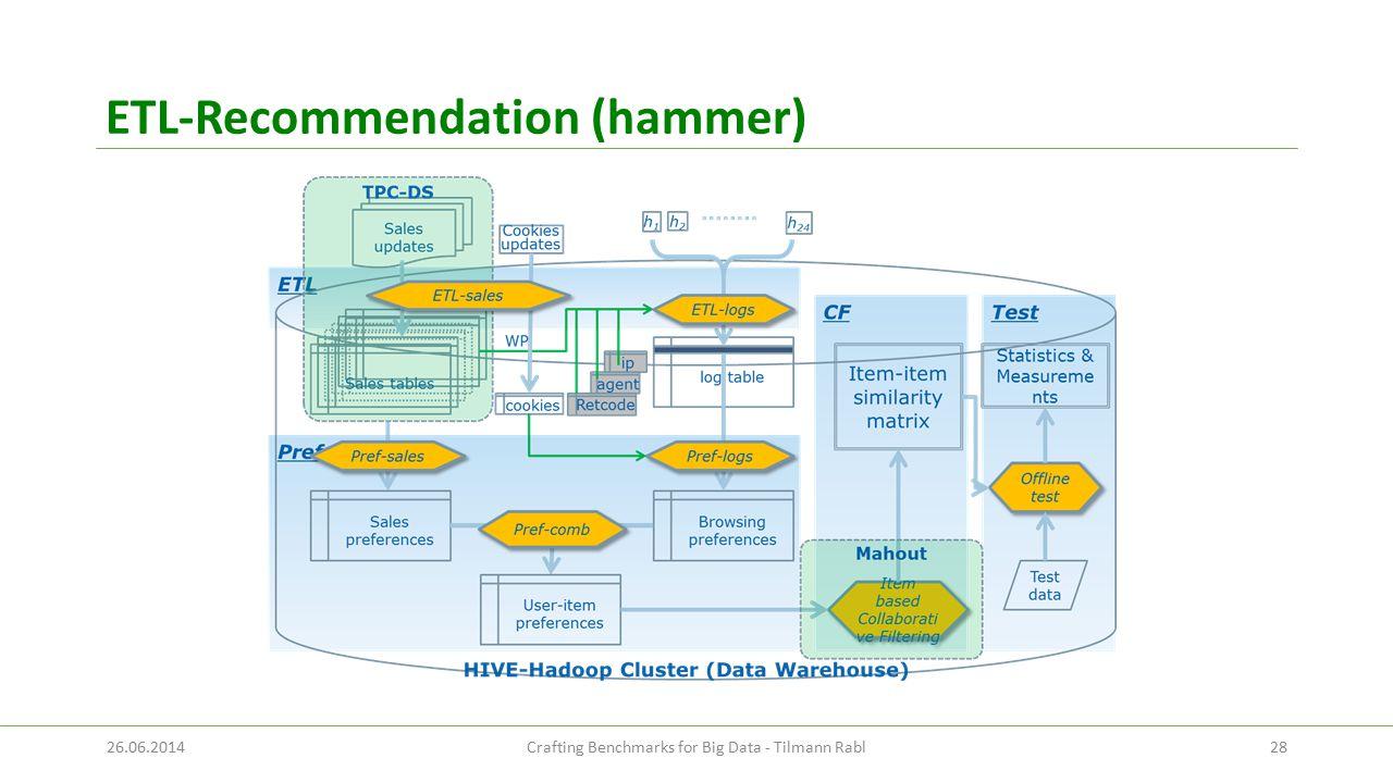 ETL-Recommendation (hammer) 26.06.2014Crafting Benchmarks for Big Data - Tilmann Rabl28